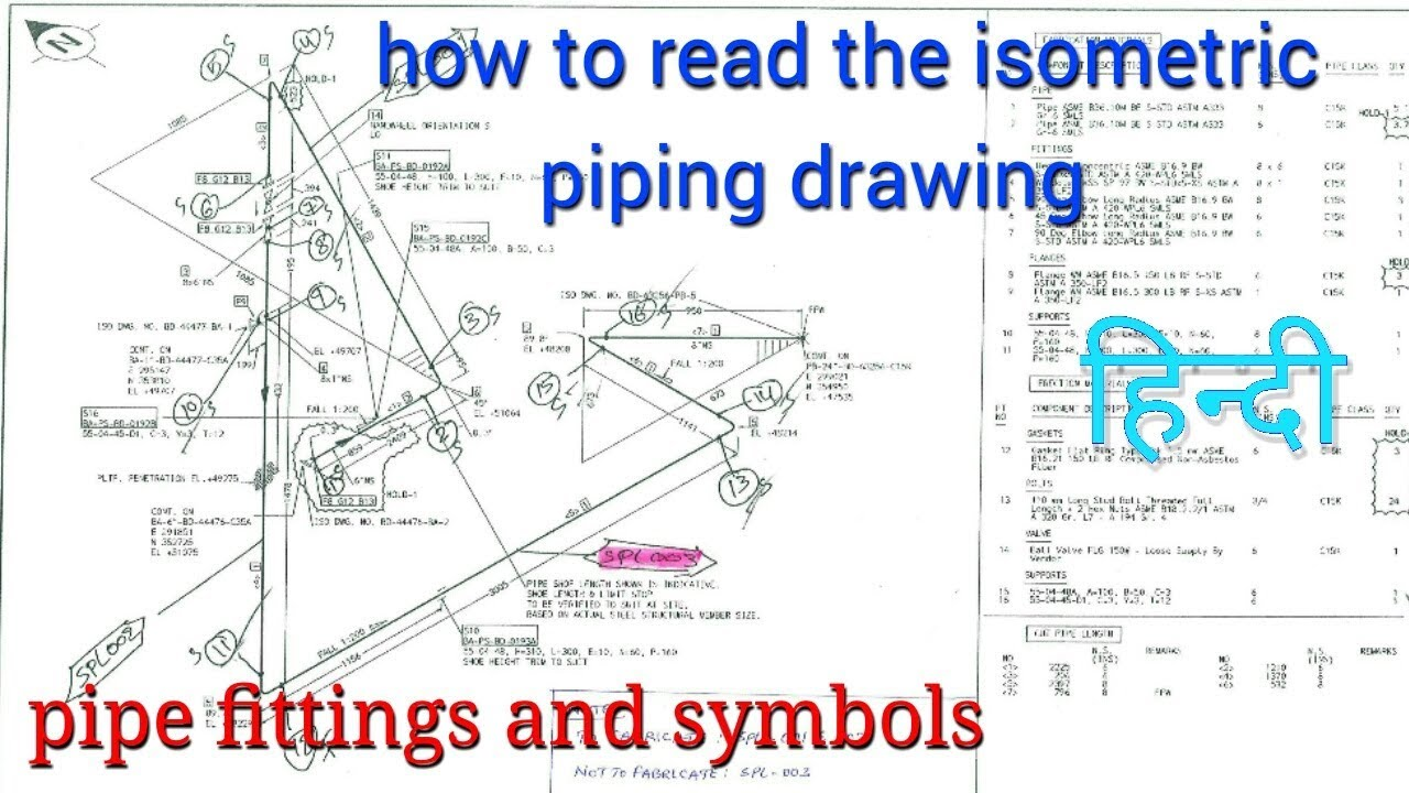 1280x720 Sloping Pipe In Revitoffset In Isometric Drawingpiping Fittings