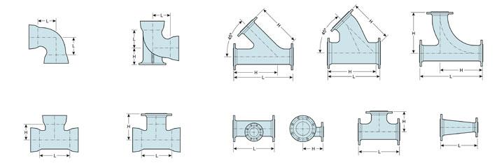 720x233 Pipe Fittings
