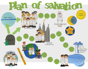 288x226 The Plan Of Salvation