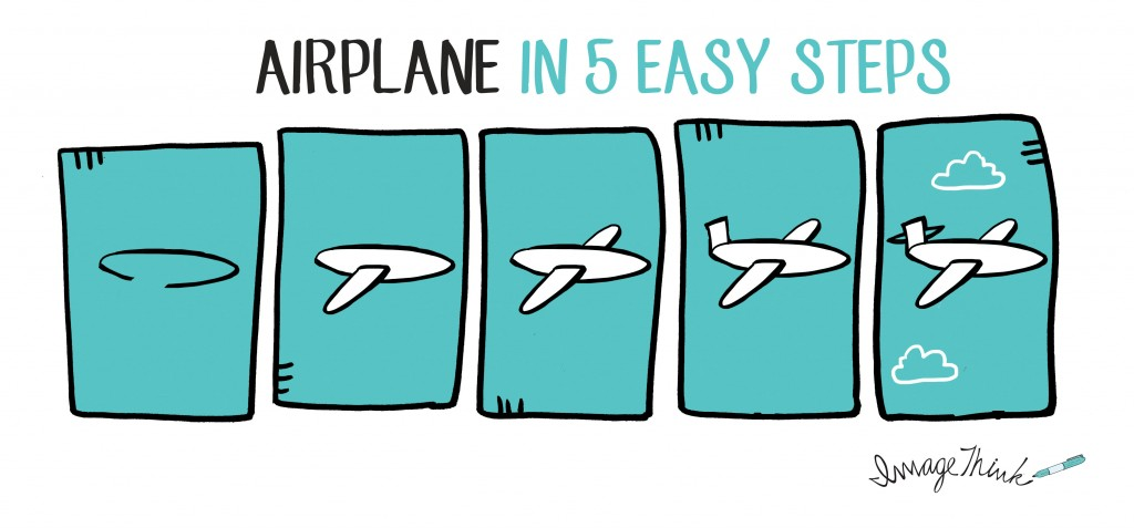 1024x477 How To Draw A Plane In 5 Easy Steps Imagethink