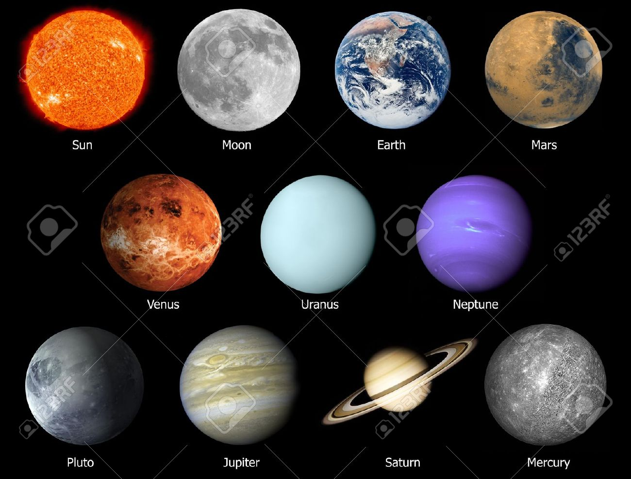 1300x987 Solar System With Name Background Stock Photo, Picture And Royalty