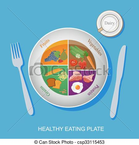 450x470 Healthy Eating Plate With Food, Diet, Vector Illustration Clipart