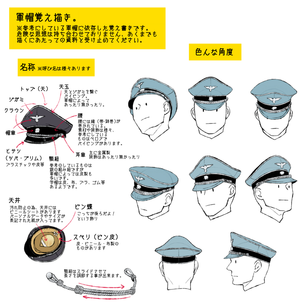 1000x1000 Police Hat How To Draw Drawings, Art