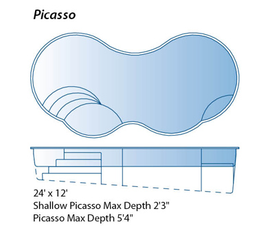 390x330 Picasso Model Pool From Trilogy Fiberglass Pools Signature