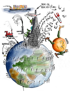 300x412 World Population Drawing For Children Free Images, Pictures