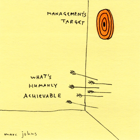 470x469 Post It Note Drawings About Management Marc Johns