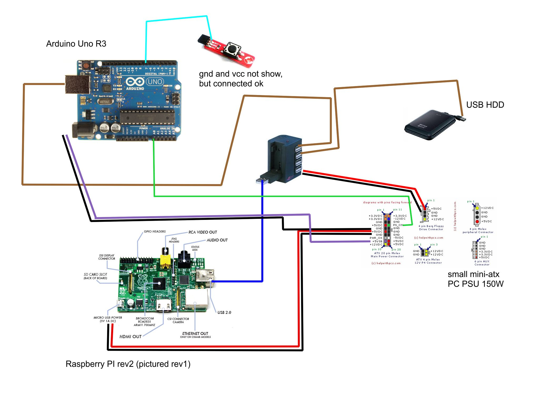 Power Supply Drawing At Free For Personal Use Atx Schematic 2048x1500