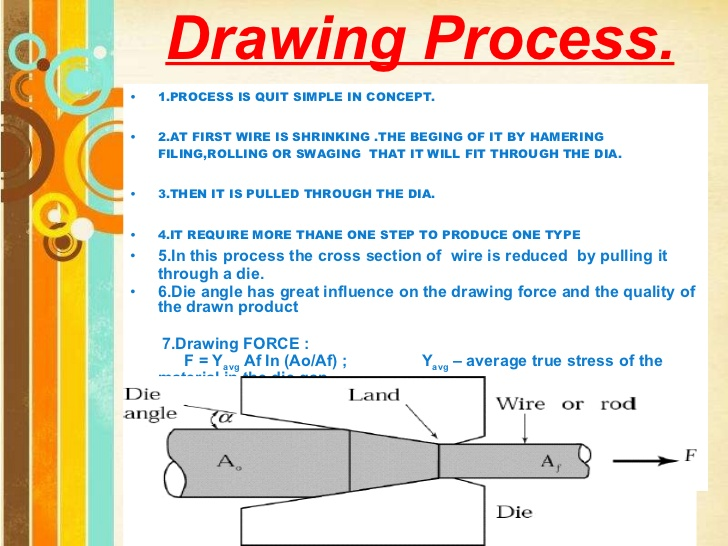 728x546 Wire Drawing Ppt
