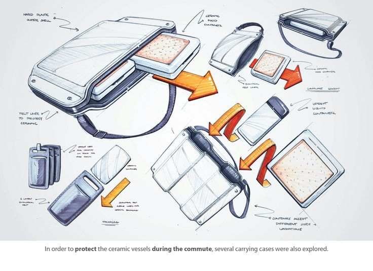 Product Drawing at GetDrawings.com   Free for personal use ...