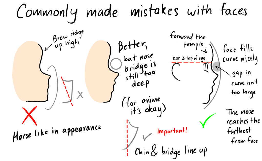 1023x630 Commonly Made Mistakes With Faces (Side Profile) By Citrine K