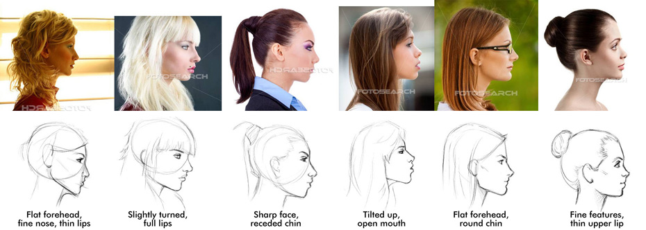 930x332 How To Draw A Female Face In Profile Sharenoesis