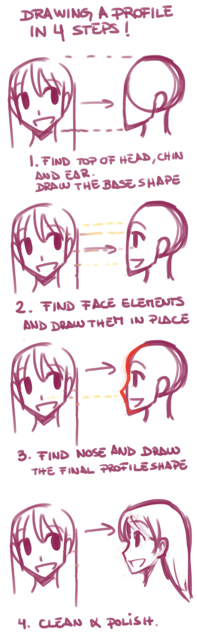 400x1300 Drawing A Face In Profile View By Dejinyucu