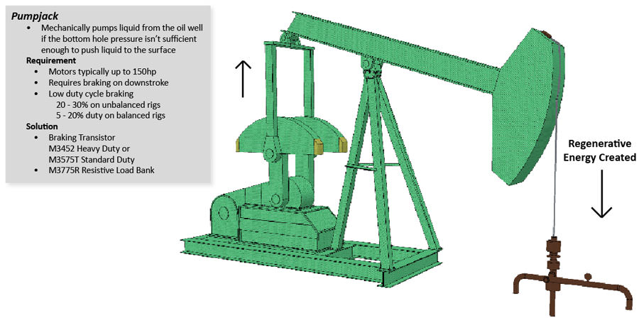 900x448 Bonitron Oil Industry Solutions 615 244 2825