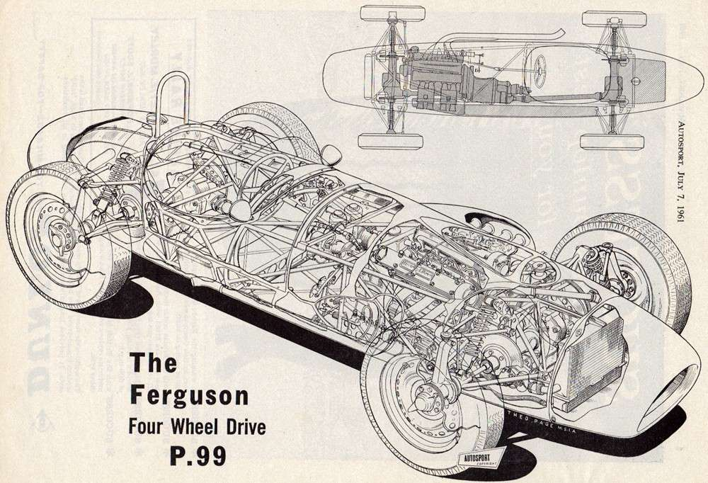 1000x682 the ferguson p99 four wheel drive f1 car cutaway diagrams
