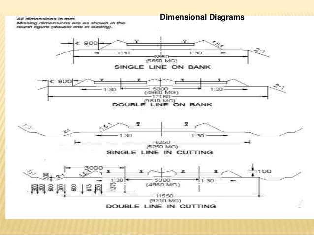 638x479 Presentation On Railway Construction And Maintenance