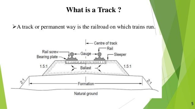 638x359 Railway Track Maintenance