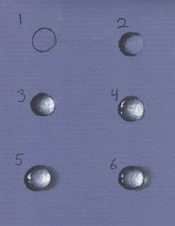247x320 How To Draw A Dew Drop Drawing References Dew