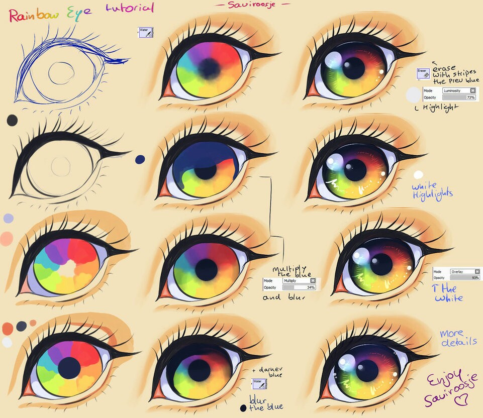 961x832 Rainbow Eye Tutorial Art Rainbow Eyes, Eye