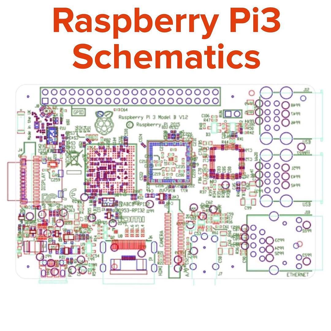Raspberry Pi Drawing At Free For Personal Use Model B Revision 20 Schematics Raspberrypi 1080x1080 Something We Loved From Instagram Pi3