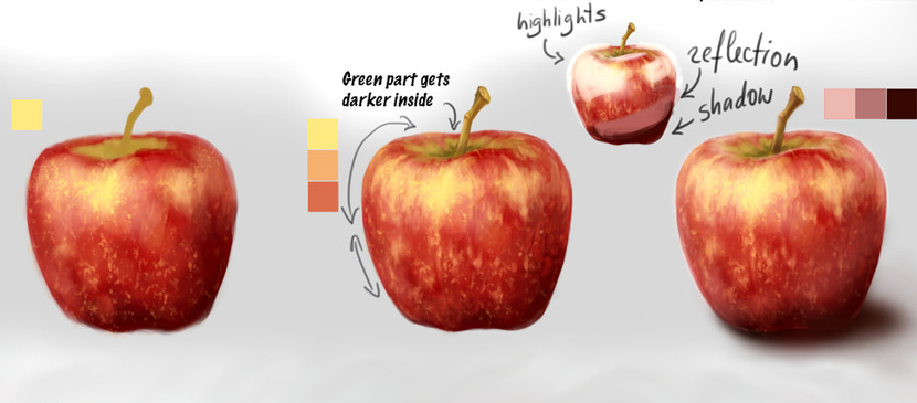 830x365 Drawing A Realistic Apple In Photoshop