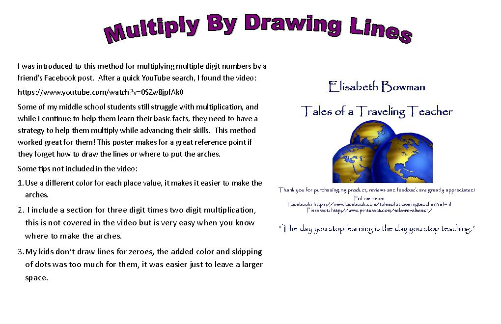 1020x660 Multiplying By Drawing Lines Trick Reference Poster