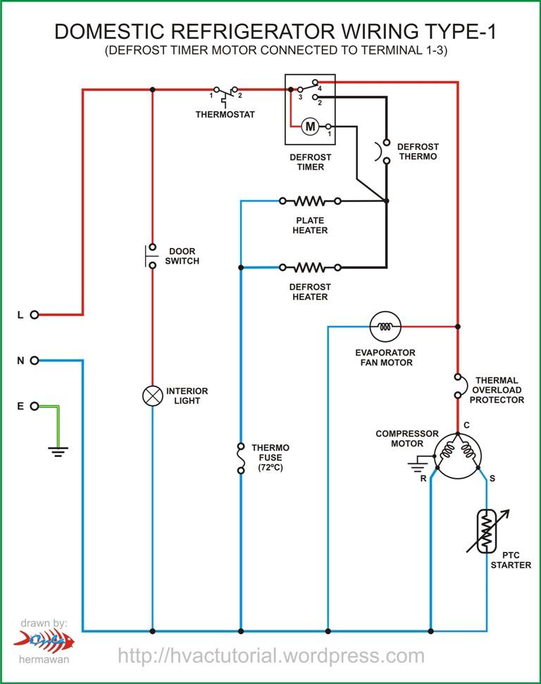Prime Refrigerator Drawing At Getdrawings Com Free For Personal Use Wiring Database Gramgelartorg