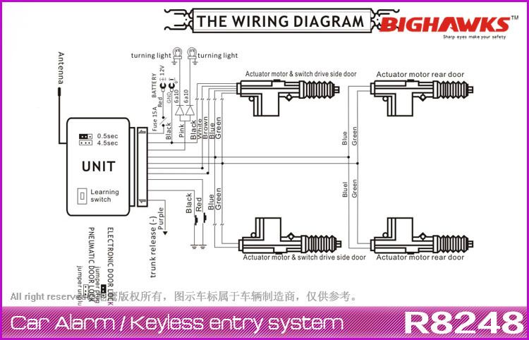 Remote Central Locking Car Central Lock Wiring Book Diagram Schema