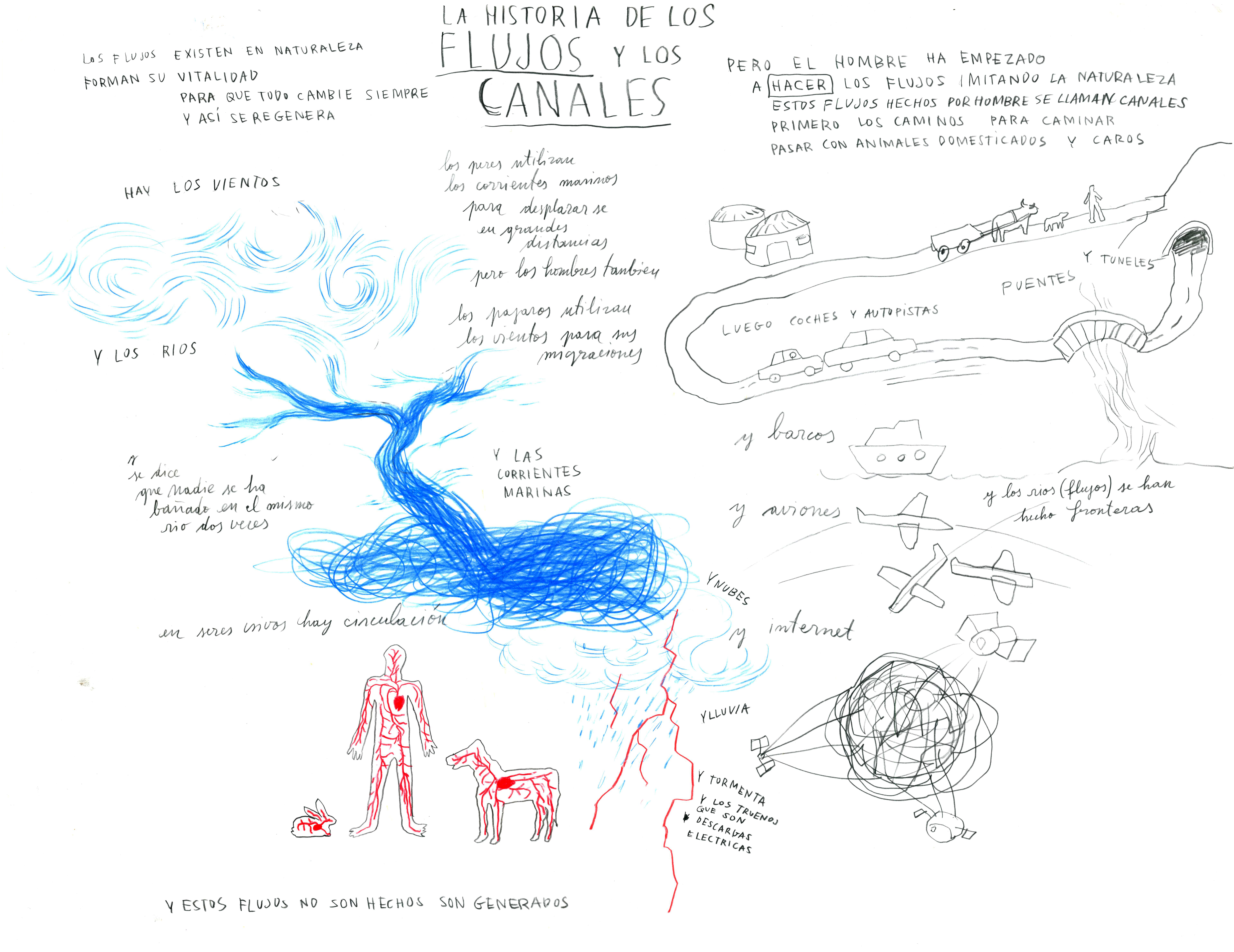 7672x5920 Drawing Research