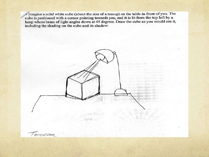 728x546 Research Into Practice Strategies For The Teaching Of Drawing