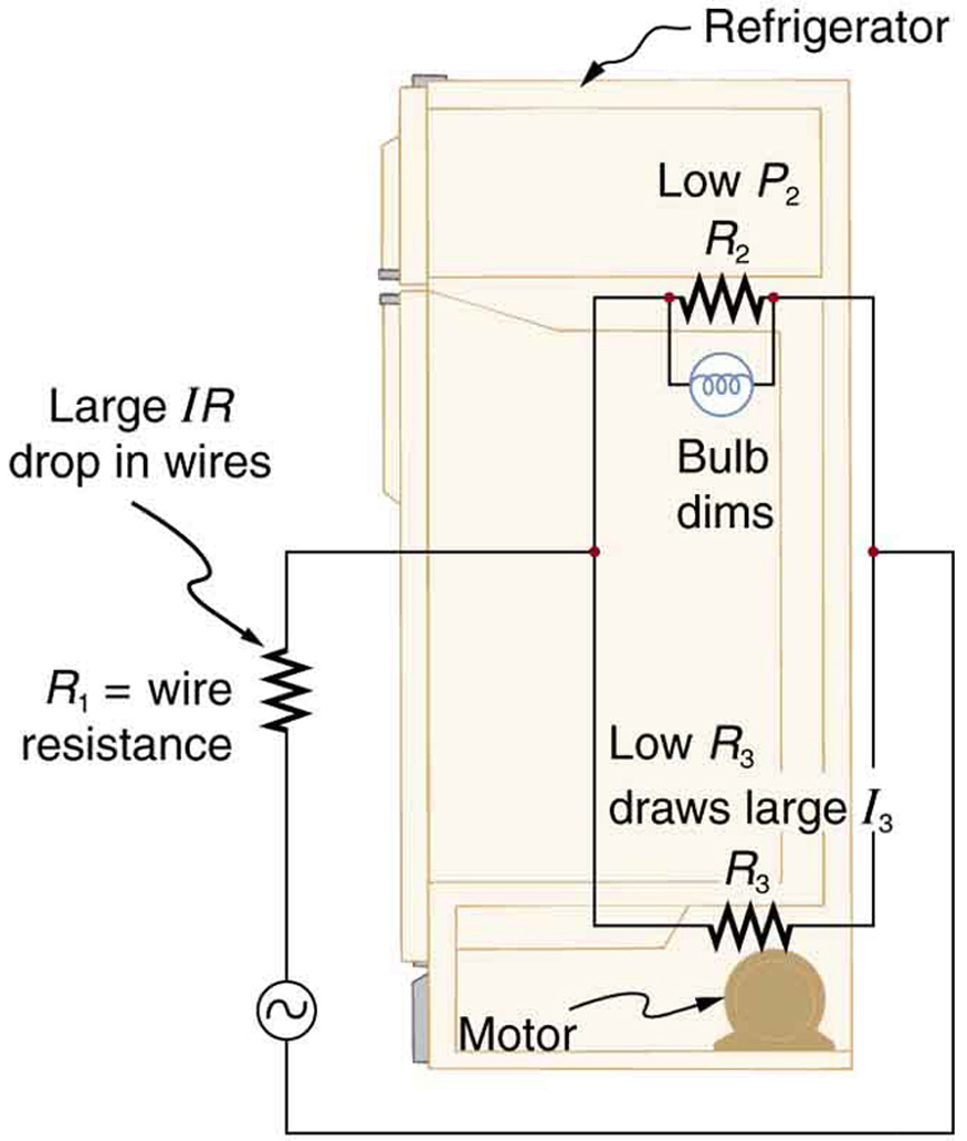 Resistor Drawing At Free For Personal Use Wiring Diagram Series Wound Dc Motor 875x1032 Resistors In And Parallel College Physics