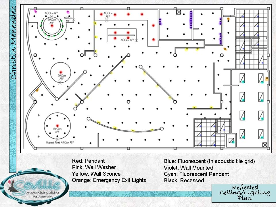 Recessed Lighting Cad Block Cad Electrical Symbols Preview Page