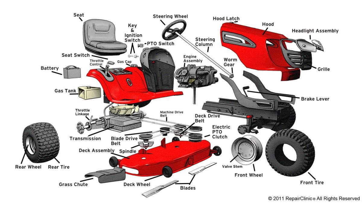 Riding Lawn Mower Drawing At Free For Personal Use Murray Rider Wiring Diagram 1200x675 Parts Craftsman Garden Tractor Manual