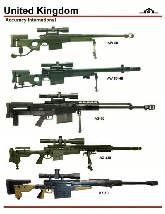 564x730 Image Result For Silenced 50 Cal Rifle Drawing Guns