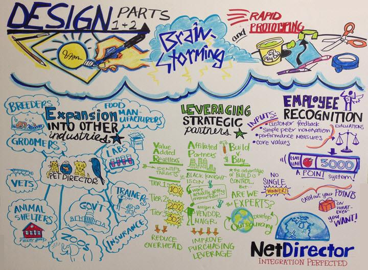 720x529 Netdirector Data Exchange Roadmap To 2020 Mortgage Banking