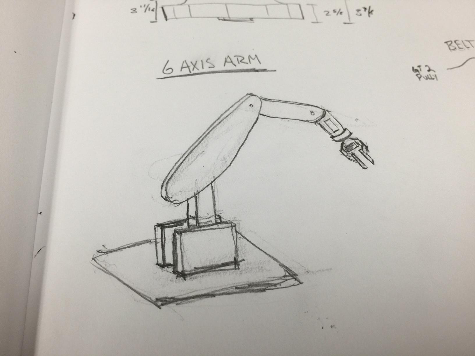 1632x1224 Open Source Robot Arm Community