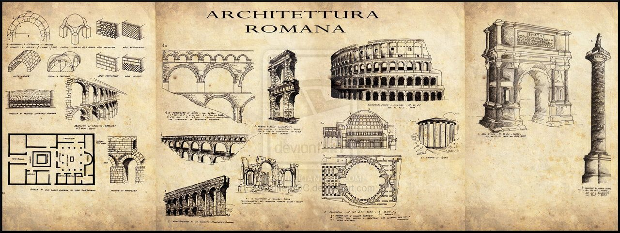 1280x482 Roman Architecture By Sulgherudc Arch. Drawings Amp Prints