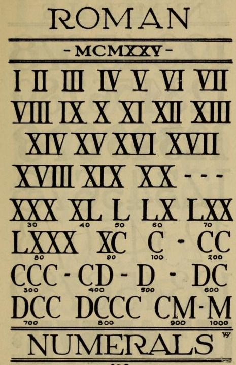 465x718 Paul Mcpharlin Roman Numerals Typographic Leaves And Pointing