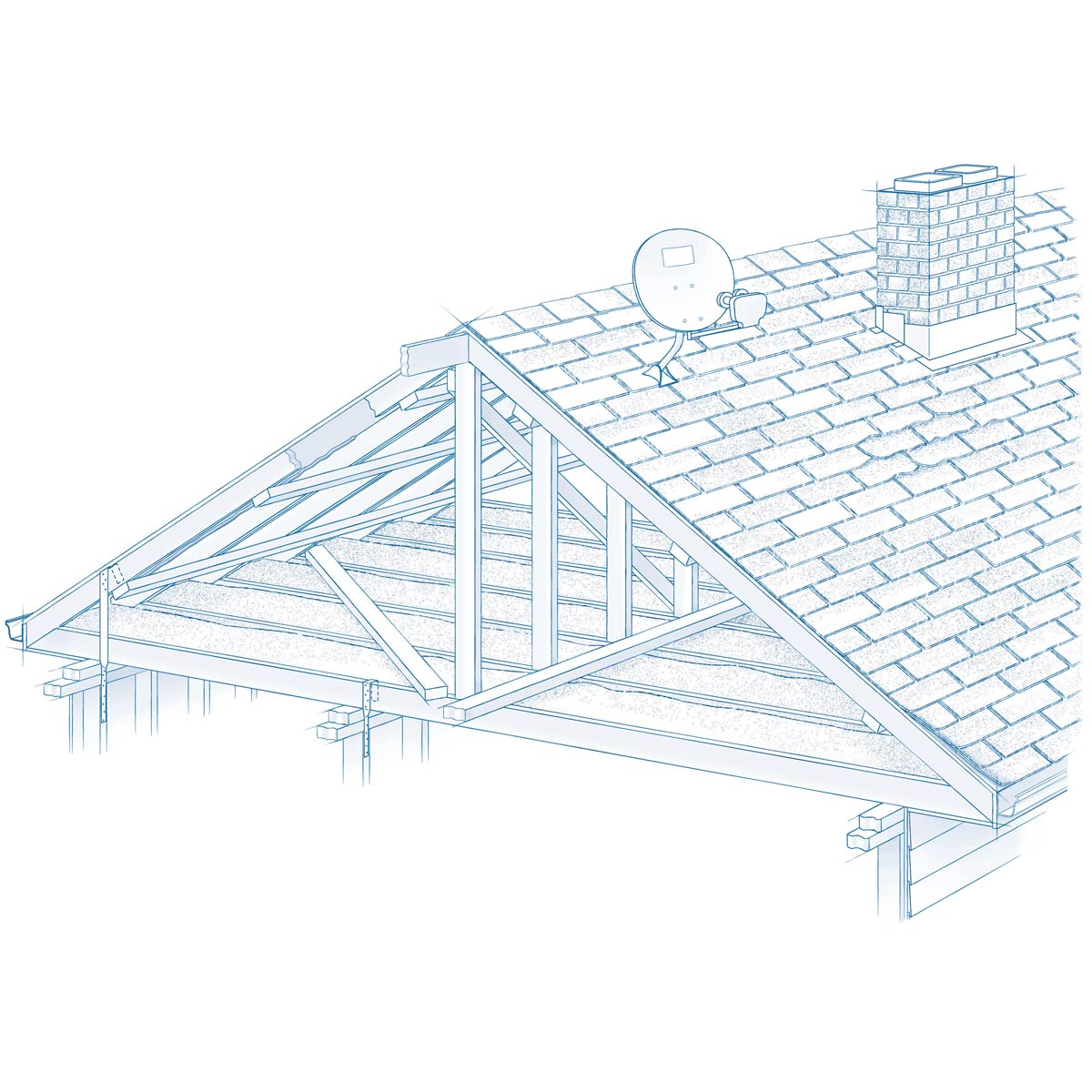 1200x1200 How To Roof A House Family Handyman