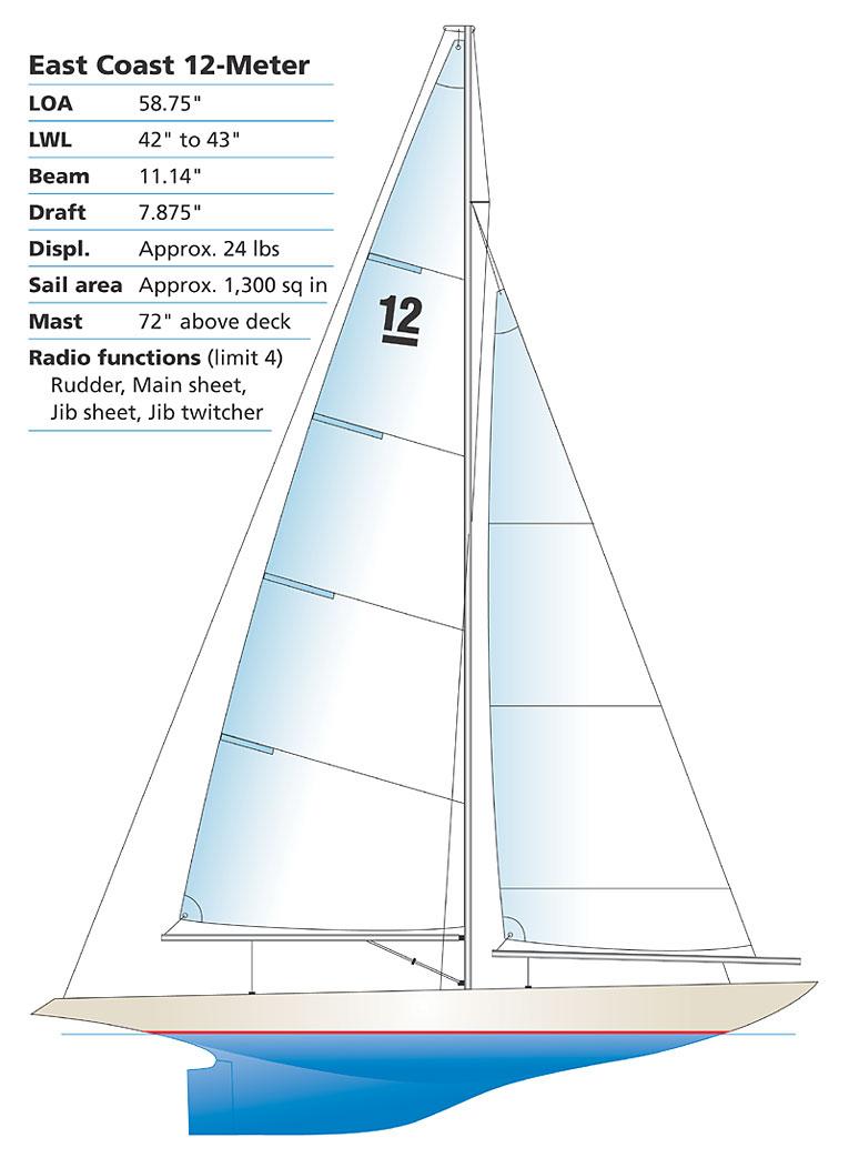 765x1052 Full Keel Sailboat Designs Spt Boat