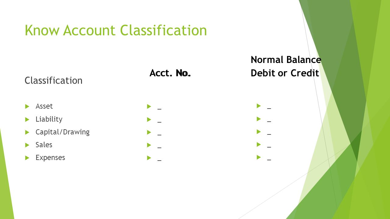 1280x720 Accounting I Review For Fall Final. Know Account Classification