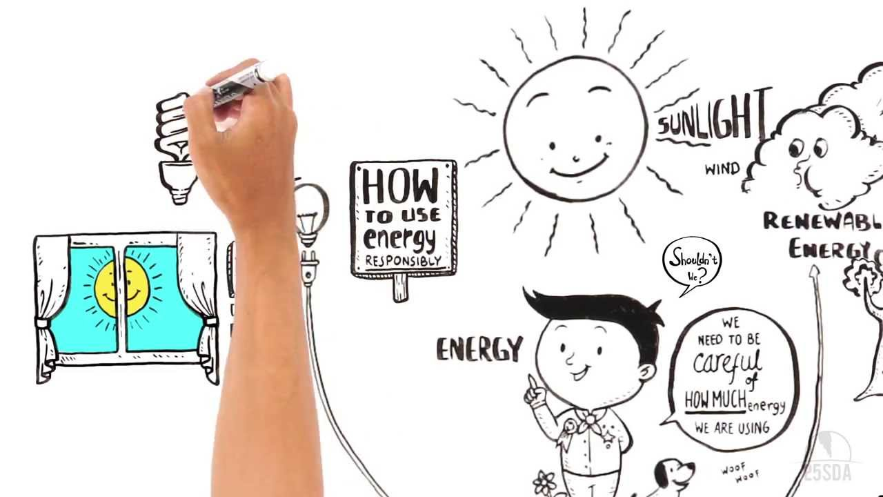 1280x720 How To Save Energy For School Teaching