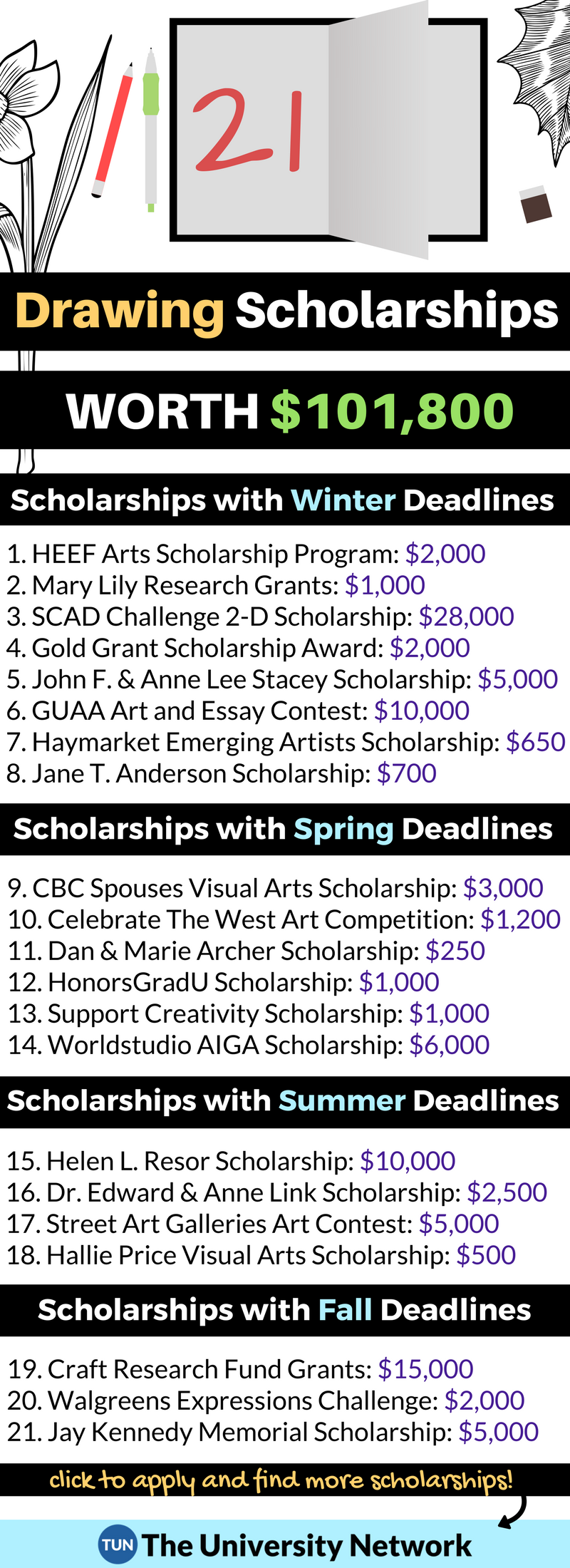 800x2200 Here Is A Selection Of Drawing Scholarships That Are Listed On Tun