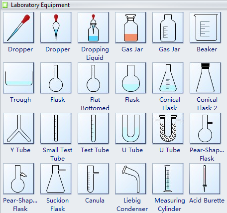 456x427 Chemical Laboratory Equipment Shapes And Usage