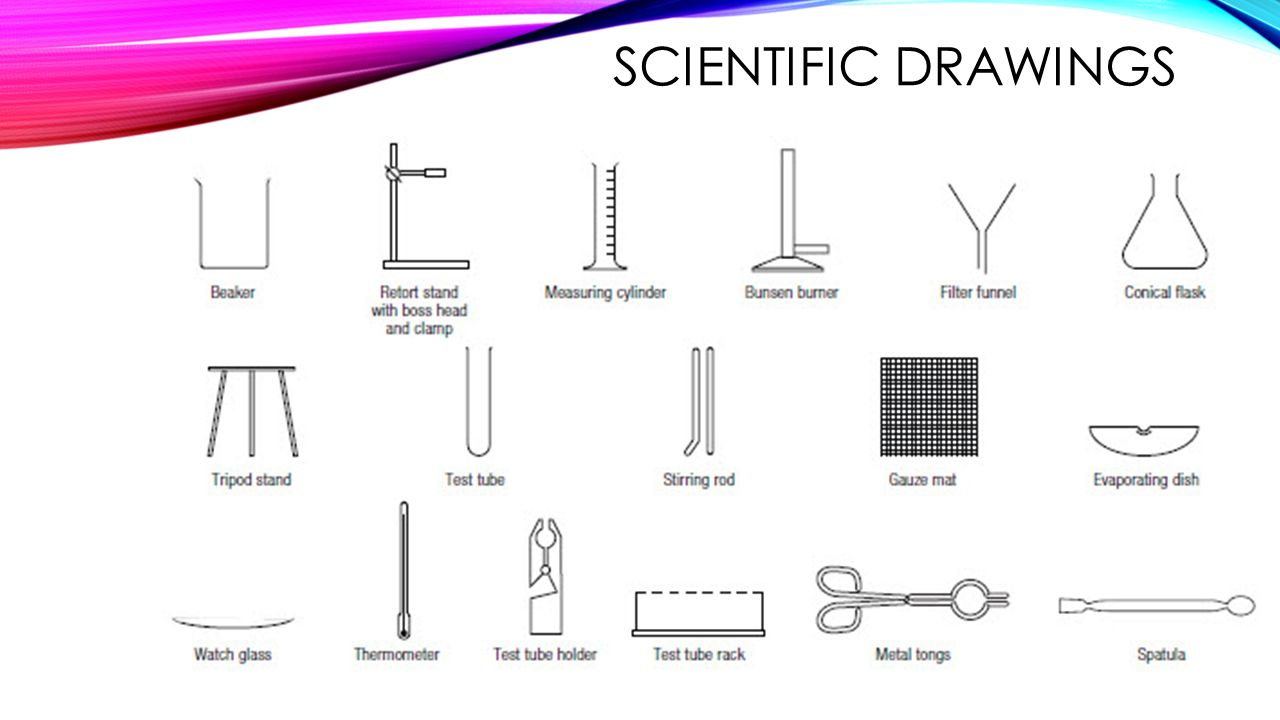 1280x720 Scientific Drawing Of Science Equipment