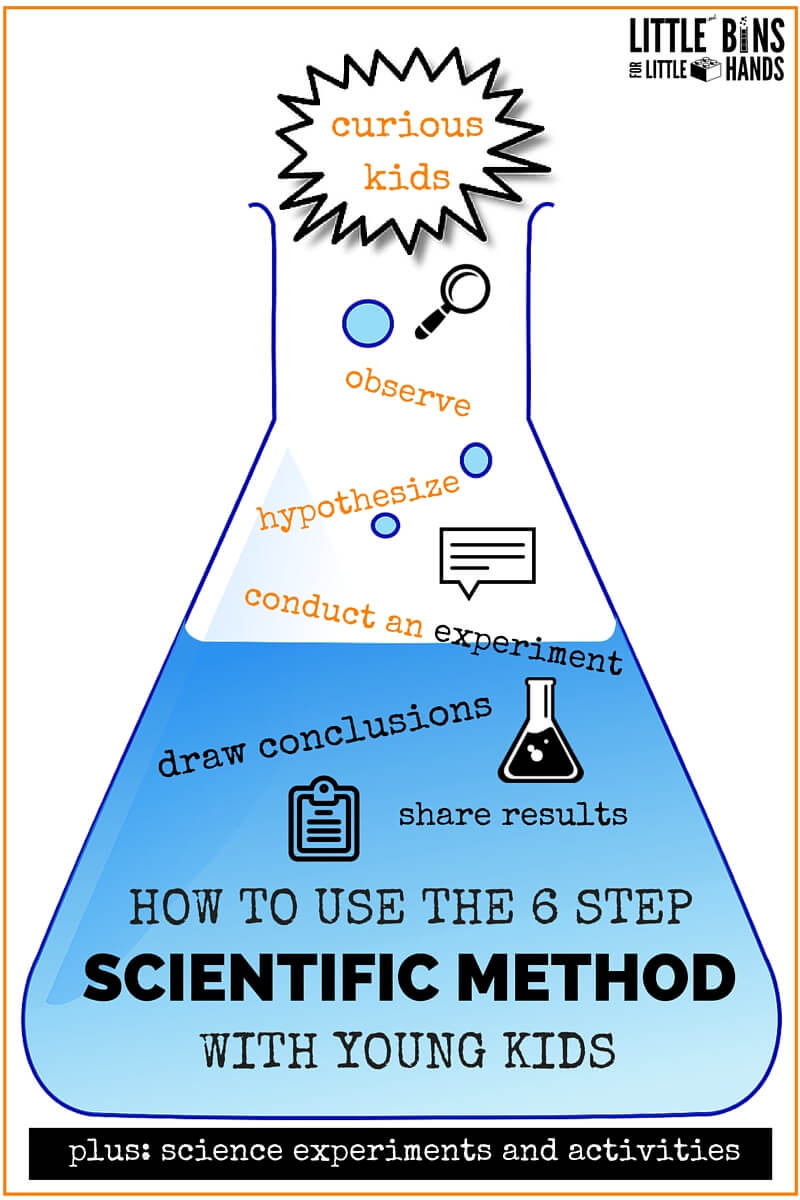 800x1200 Using Scientific Method Experiments With Young Kids