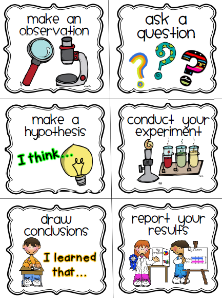 433x580 Scientific Method Cards Scientific Method, Kindergarten