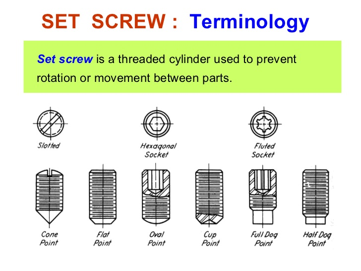 728x546 Engineering Drawing Chapter 11 Thread Fastener