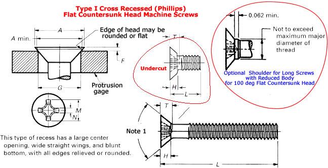 648x333 Phillips Flat Countersunk Head Machine Screw Dimensions