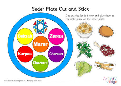 460x325 Plate Cut And Stick Worksheet