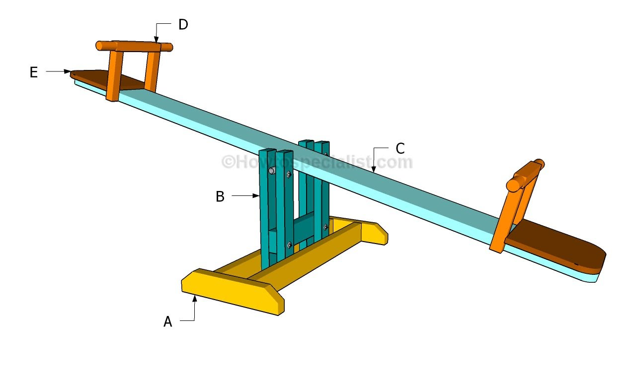 1280x756 How To Build A Seesaw